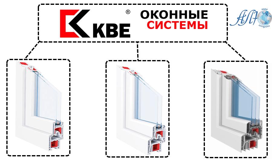 пластиковые окна кбе в Минске заказать